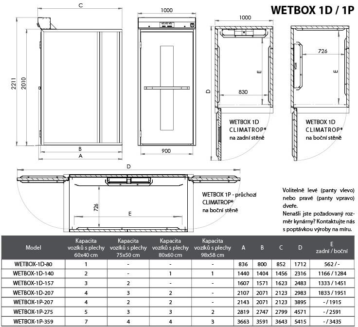 kynárna wetbox 1D