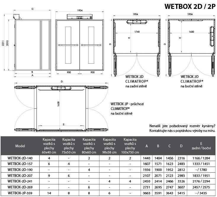 kynárna wetbox 2D